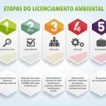 Empresa de licenciamento ambiental